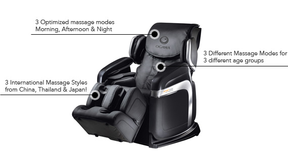 Ogawa A Massage Chair ...